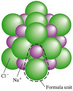 آزمون تستی ترکیبات یونی برای المپیادی ها